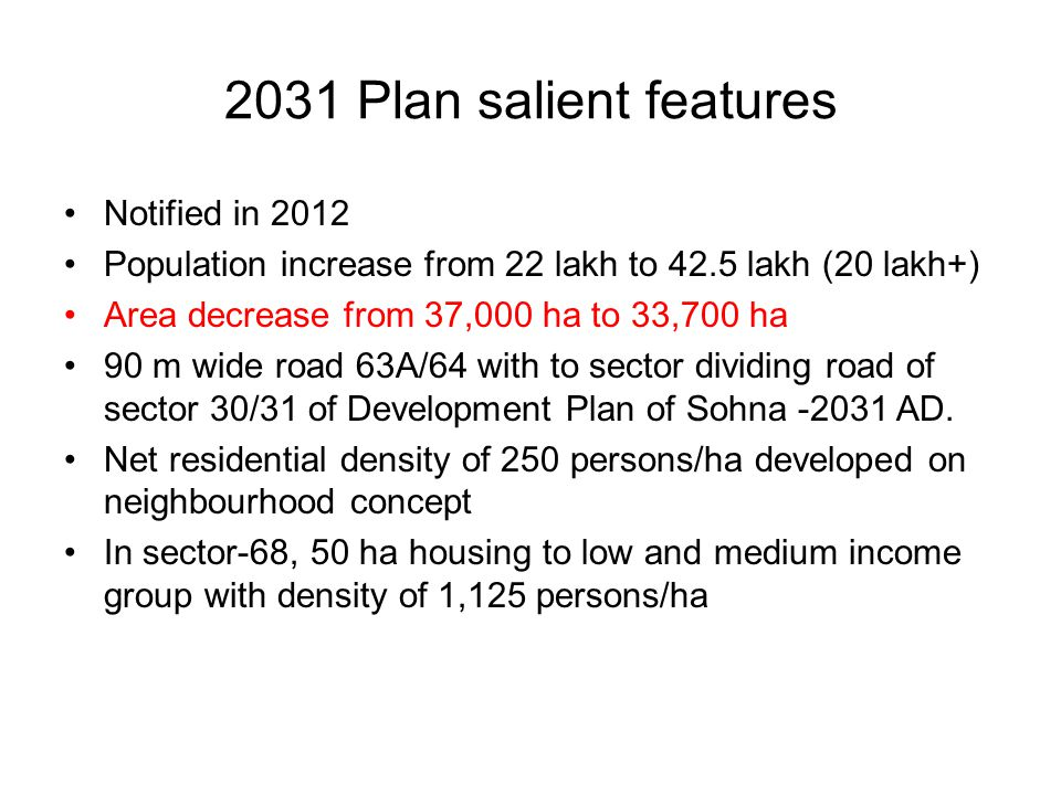 2031 Plan salient features Notified in 2012 Population increase from 22 lakh to 42.5 lakh (20 lakh+) Area decrease from 37,000 ha to 33,700 ha 90 m wide road 63A/64 with to sector dividing road of sector 30/31 of Development Plan of Sohna -2031 AD.