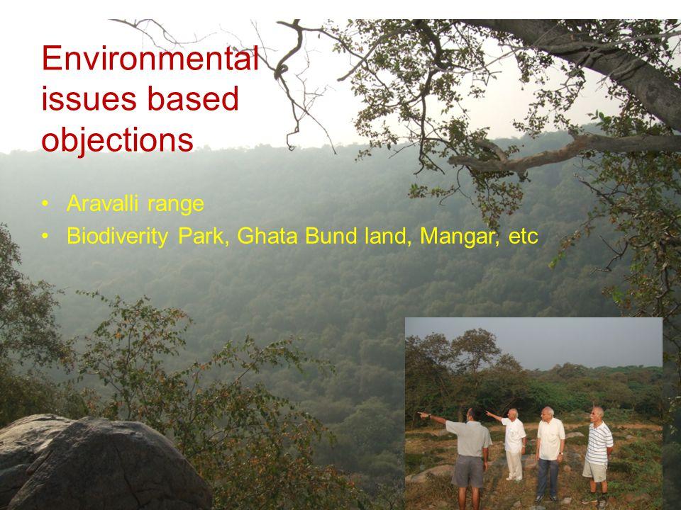 Environmental issues based objections Aravalli range Biodiverity Park, Ghata Bund land, Mangar, etc
