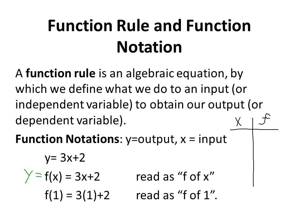 Function Rule and Function Notation A function rule is an algebraic equation, by which we define what we do to an input (or independent variable) to obtain our output (or dependent variable).