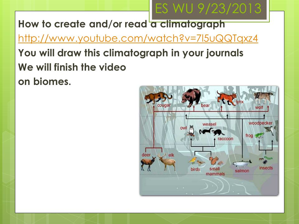 ES WU 9/23/2013 How to create and/or read a climatograph http://www.youtube.com/watch?v=7l5uQQTqxz4 You will draw this climatograph in your journals W