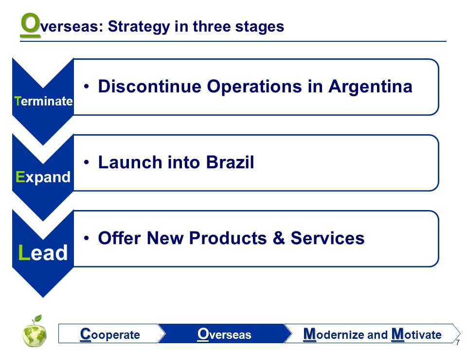 - 8 - Exit Argentina due to high risk O O verseas MM M odernize and M otivate C C ooperate Terminate  High Economic and Operational Risk in Argentina  Risk of Governmental Nationalization of Mobile Infrastructure 8 Source: HIS Global Insight