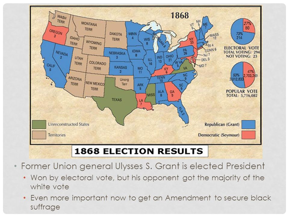 Former Union general Ulysses S. Grant is elected President Won by electoral vote, but his opponent got the majority of the white vote Even more import