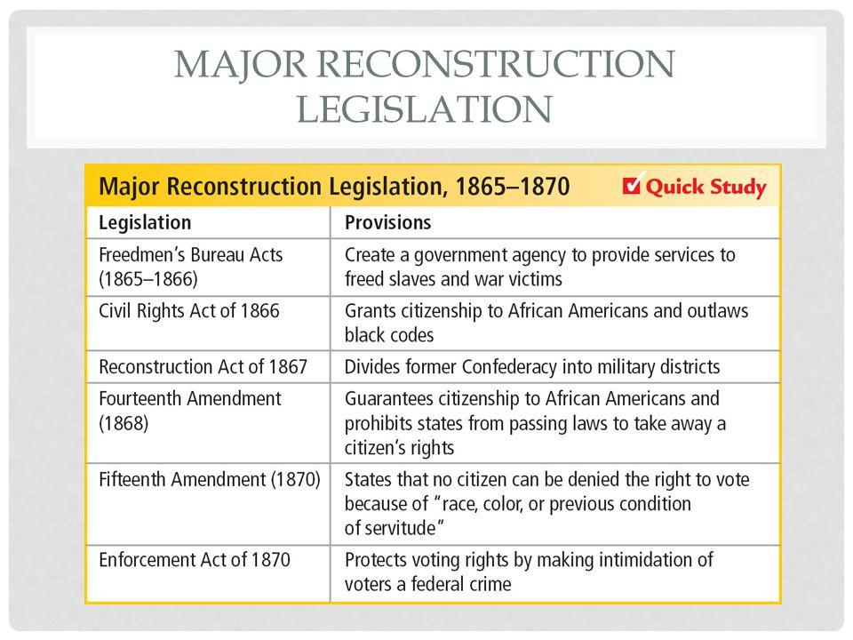 MAJOR RECONSTRUCTION LEGISLATION
