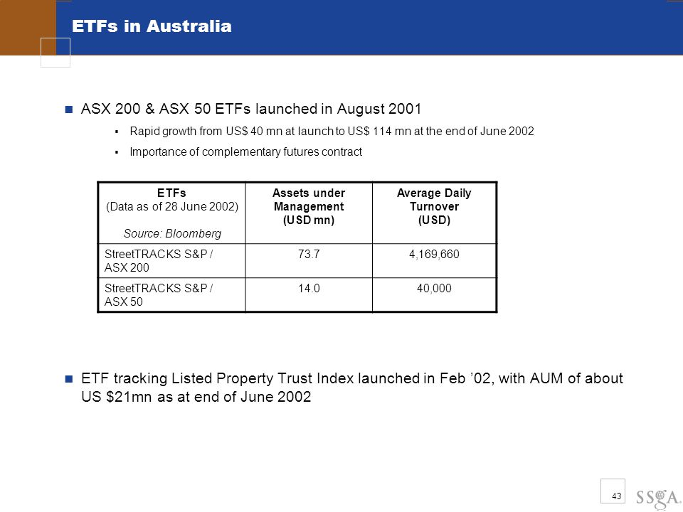 43 ETFs in Australia ASX 200 & ASX 50 ETFs launched in August 2001  Rapid growth from US$ 40 mn at launch to US$ 114 mn at the end of June 2002  Imp