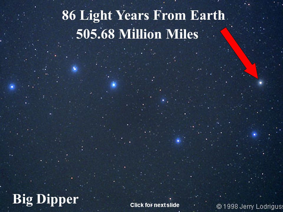 120 Light Years From Earth Big Dipper 705.6 Million Miles Click for next slide