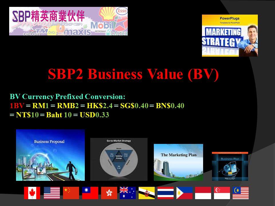 SBP2 Business Value (BV) BV Currency Prefixed Conversion: 1BV = RM1 = RMB2 = HK$2.4 = SG$0.40 = BN$0.40 = NT$10 = Baht 10 = USD0.33