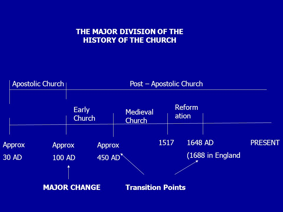 THE MAJOR DIVISION OF THE HISTORY OF THE CHURCH Apostolic ChurchPost – Apostolic Church Approx 30 AD Approx 100 AD Approx 450 AD 15171648 AD (1688 in England PRESENT Transition PointsMAJOR CHANGE Early Church Medieval Church Reform ation