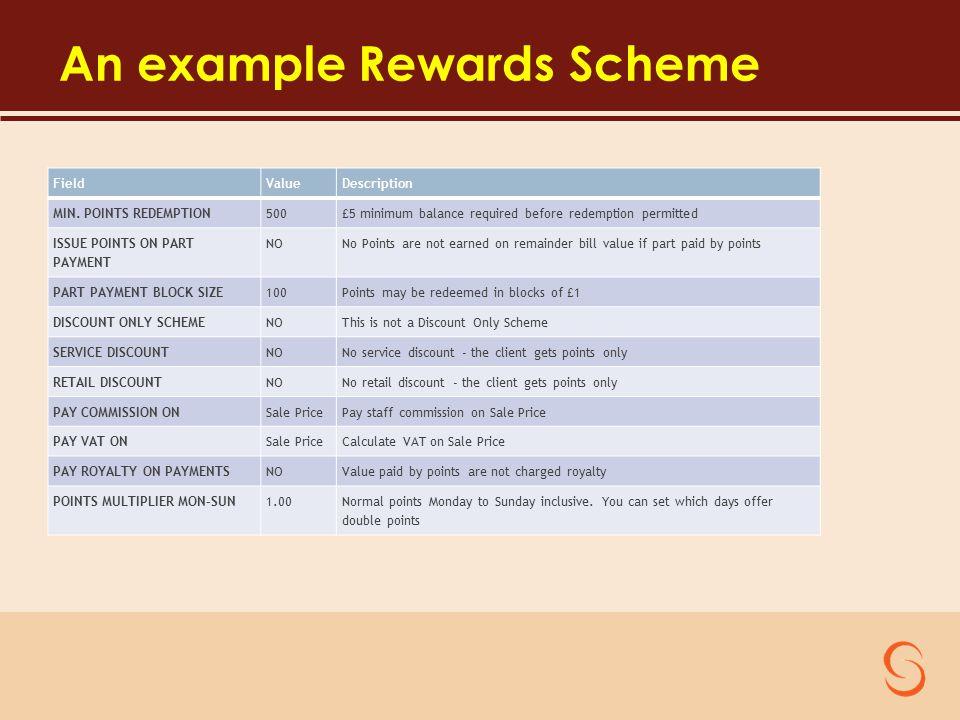 An example Rewards Scheme FieldValueDescription MIN.