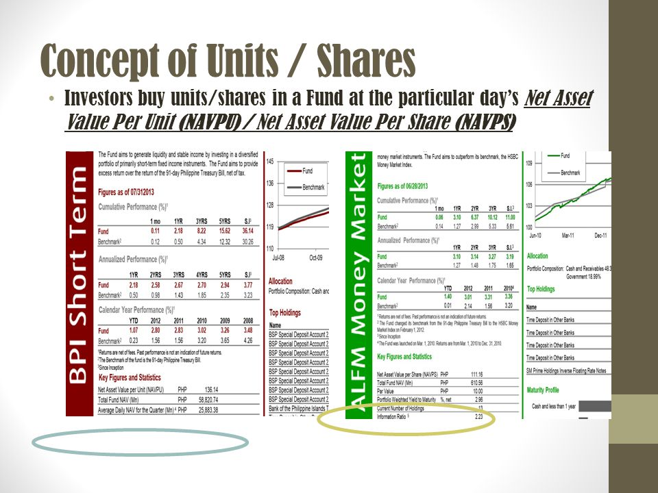Concept of Units / Shares Investors buy units/shares in a Fund at the particular day's Net Asset Value Per Unit (NAVPU) / Net Asset Value Per Share (NAVPS)