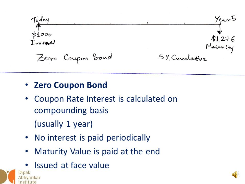 Straight Bond Coupon Rate Interest is paid periodically (usually 1 year)