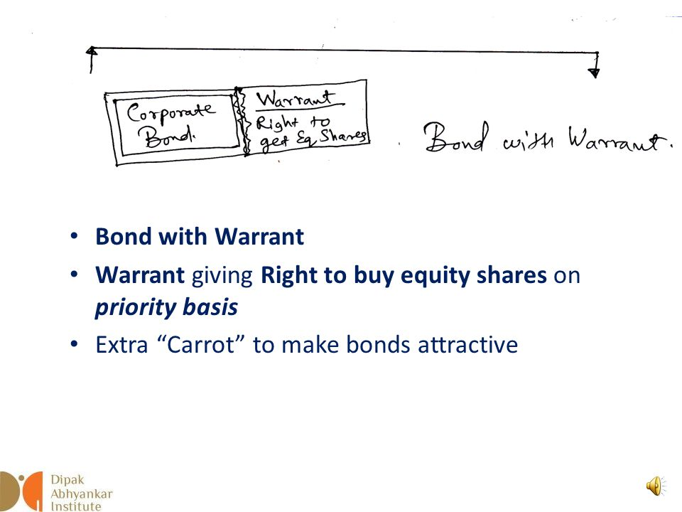 Bond with Option This can be Straight Bond/ ZCB/ DDB Option to Issuer to redeem early (Call Option) Callable Bond Option to investor to redeem early (