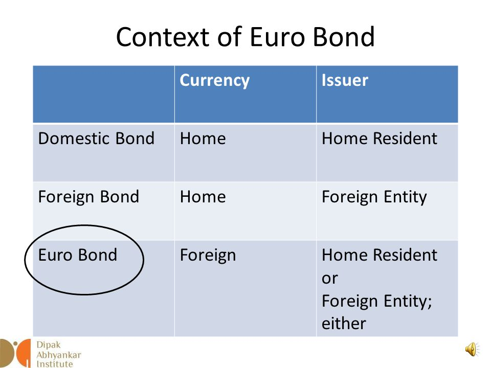 Corporate Bond Debt (Loan) instrument issued by corporate to Public Public (Individuals and institutional investors) become lenders and the issuer is
