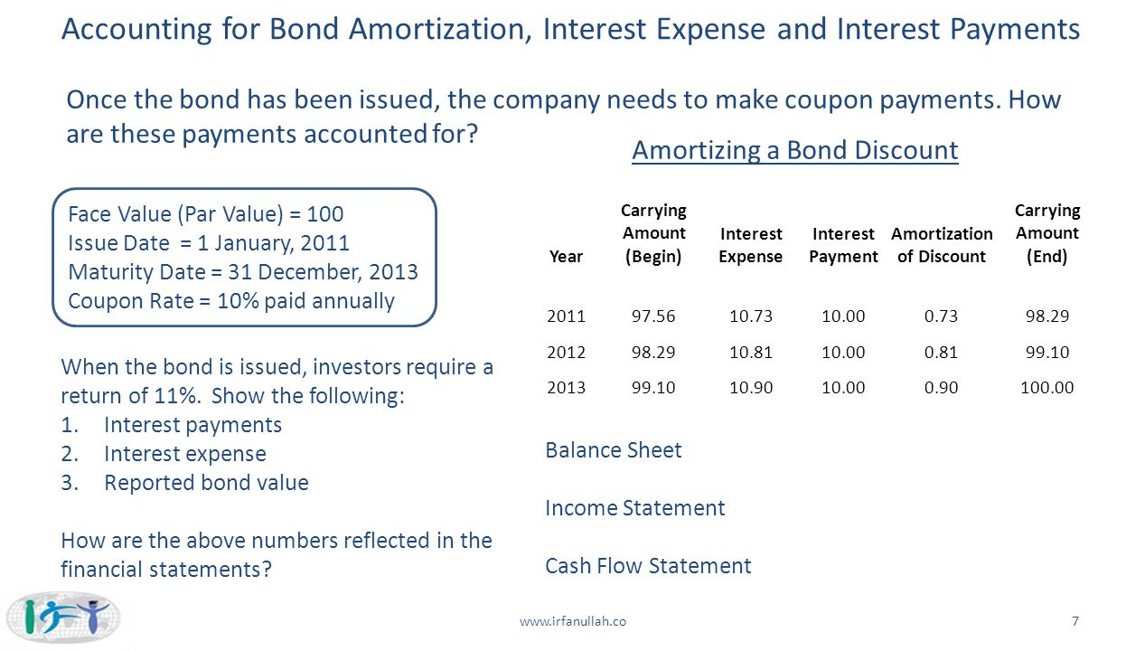 Accounting for Bond Amortization, Interest Expense and Interest Payments Once the bond has been issued, the company needs to make coupon payments. How