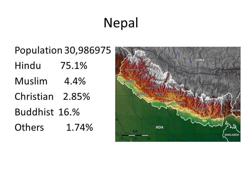 Nepal Population 30,986975 Hindu 75.1% Muslim 4.4% Christian 2.85% Buddhist 16.% Others 1.74%