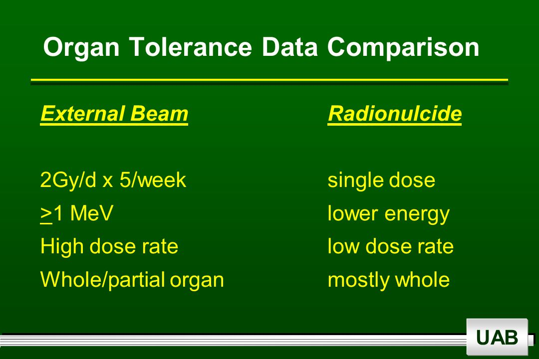 UAB Organ Tolerance Data Comparison External BeamRadionulcide 2Gy/d x 5/weeksingle dose >1 MeVlower energy High dose ratelow dose rate Whole/partial organmostly whole