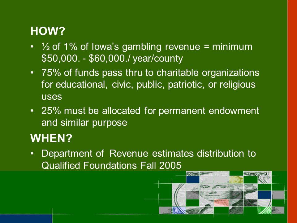 HOW. ½ of 1% of Iowa's gambling revenue = minimum $50,000.