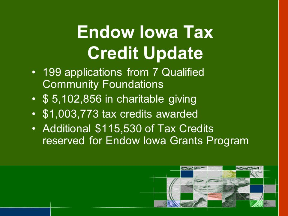 Endow Iowa Tax Credit Update 199 applications from 7 Qualified Community Foundations $ 5,102,856 in charitable giving $1,003,773 tax credits awarded Additional $115,530 of Tax Credits reserved for Endow Iowa Grants Program