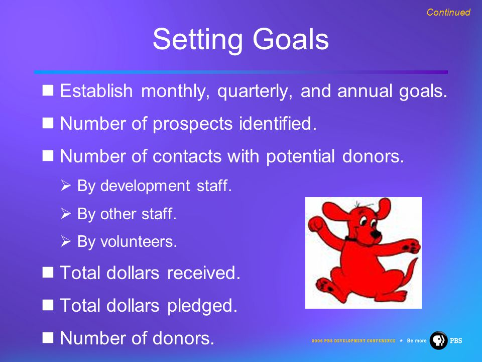 Setting Goals Establish monthly, quarterly, and annual goals.