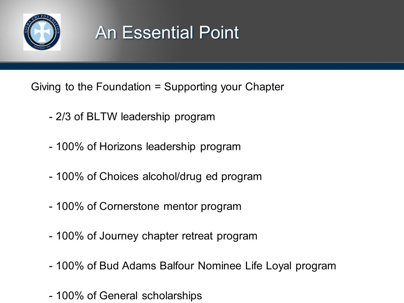 An Essential Point Giving to the Foundation = Supporting your Chapter - 2/3 of BLTW leadership program - 100% of Horizons leadership program - 100% of Choices alcohol/drug ed program - 100% of Cornerstone mentor program - 100% of Journey chapter retreat program - 100% of Bud Adams Balfour Nominee Life Loyal program - 100% of General scholarships Total support approaches $10,000/chapter/year