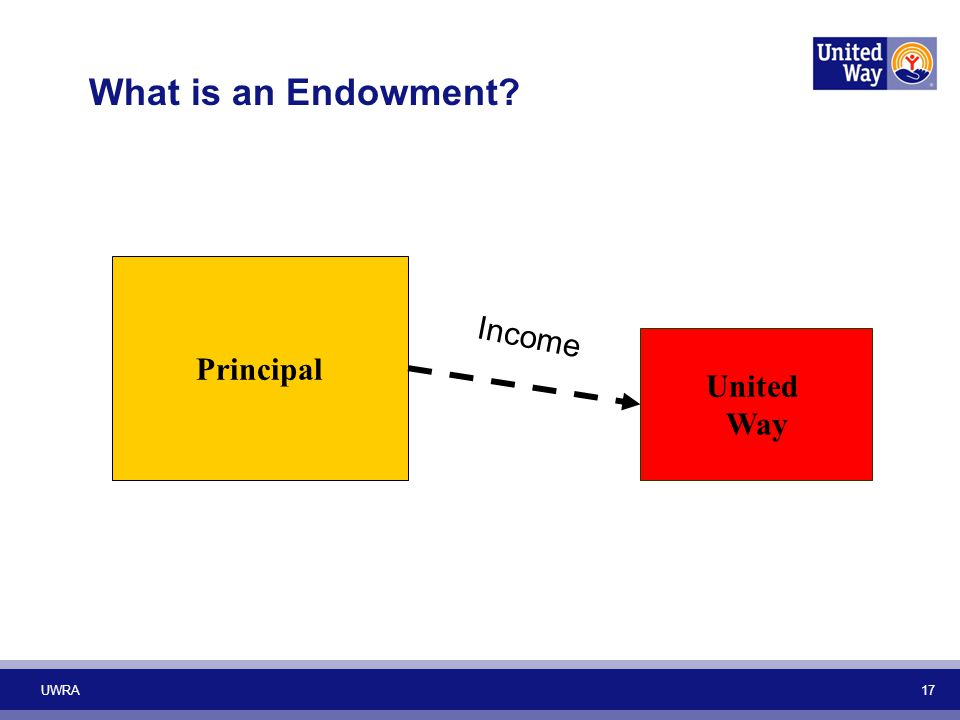 UWRA 17 What is an Endowment? Principal United Way Income