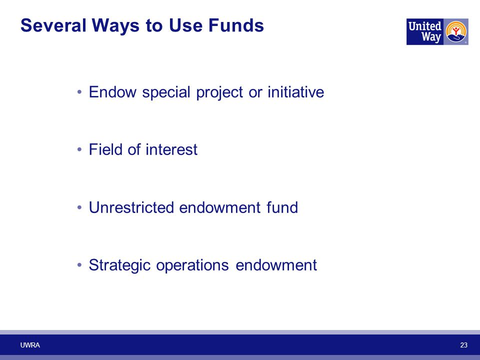 Several Ways to Use Funds Endow special project or initiative Field of interest Unrestricted endowment fund Strategic operations endowment UWRA 23