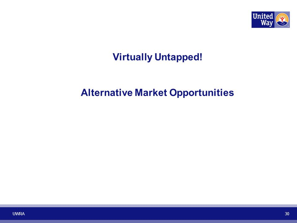 Virtually Untapped! Alternative Market Opportunities UWRA 30