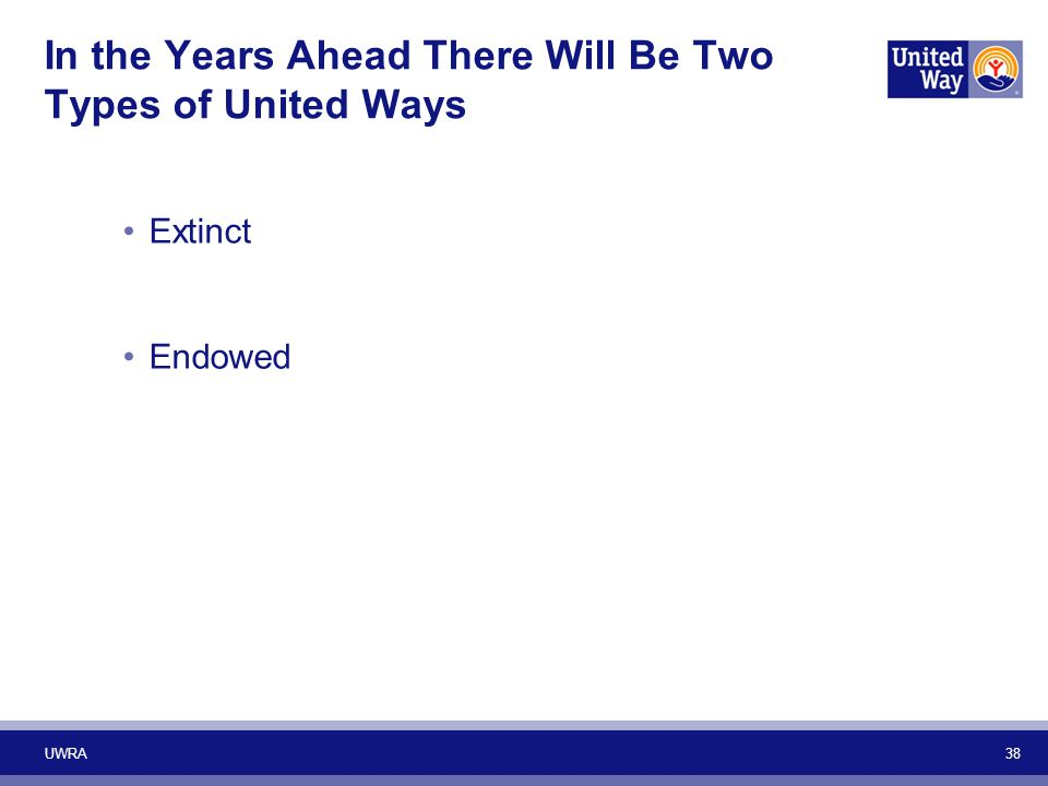 In the Years Ahead There Will Be Two Types of United Ways Extinct Endowed UWRA 38