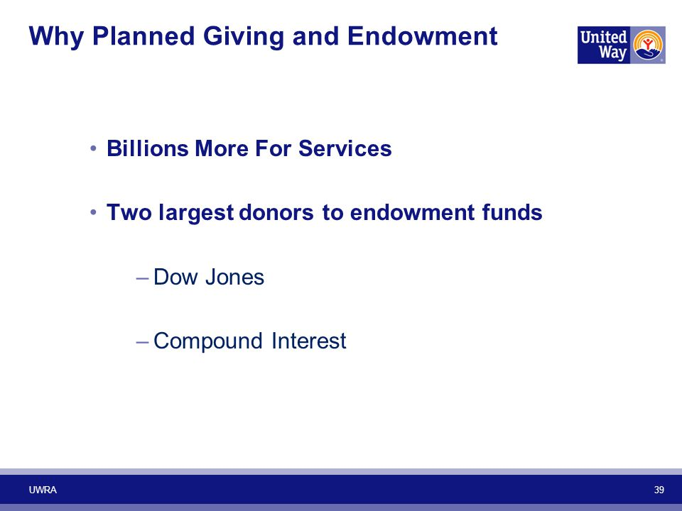 Why Planned Giving and Endowment Billions More For Services Two largest donors to endowment funds –Dow Jones –Compound Interest UWRA 39
