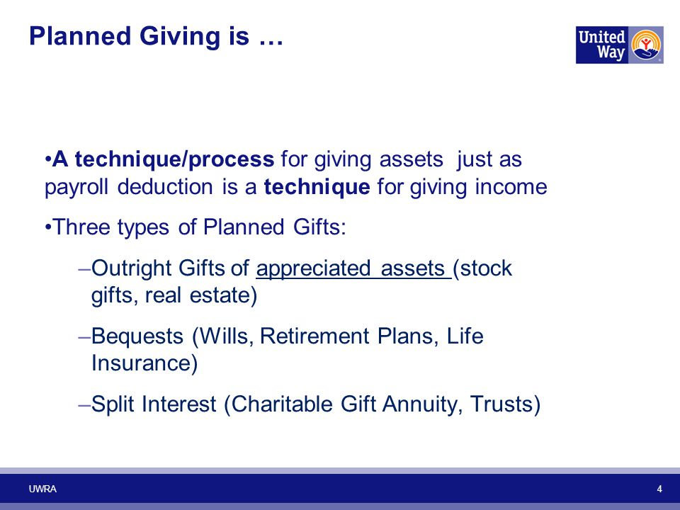 Planned Giving is … A technique/process for giving assets just as payroll deduction is a technique for giving income Three types of Planned Gifts: –Outright Gifts of appreciated assets (stock gifts, real estate) –Bequests (Wills, Retirement Plans, Life Insurance) –Split Interest (Charitable Gift Annuity, Trusts) UWRA 4