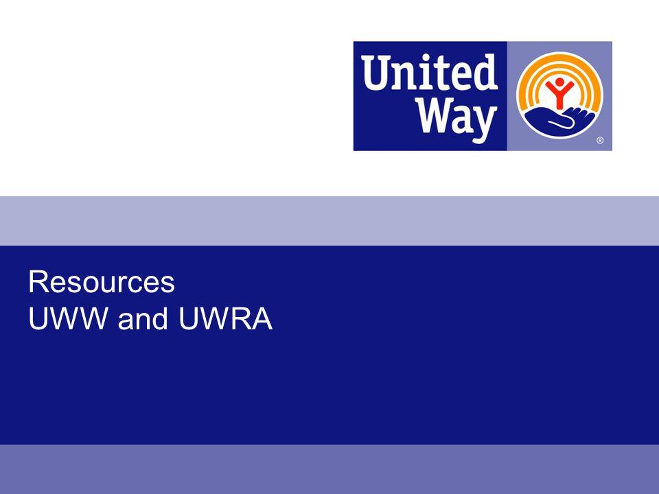 Resources UWW and UWRA