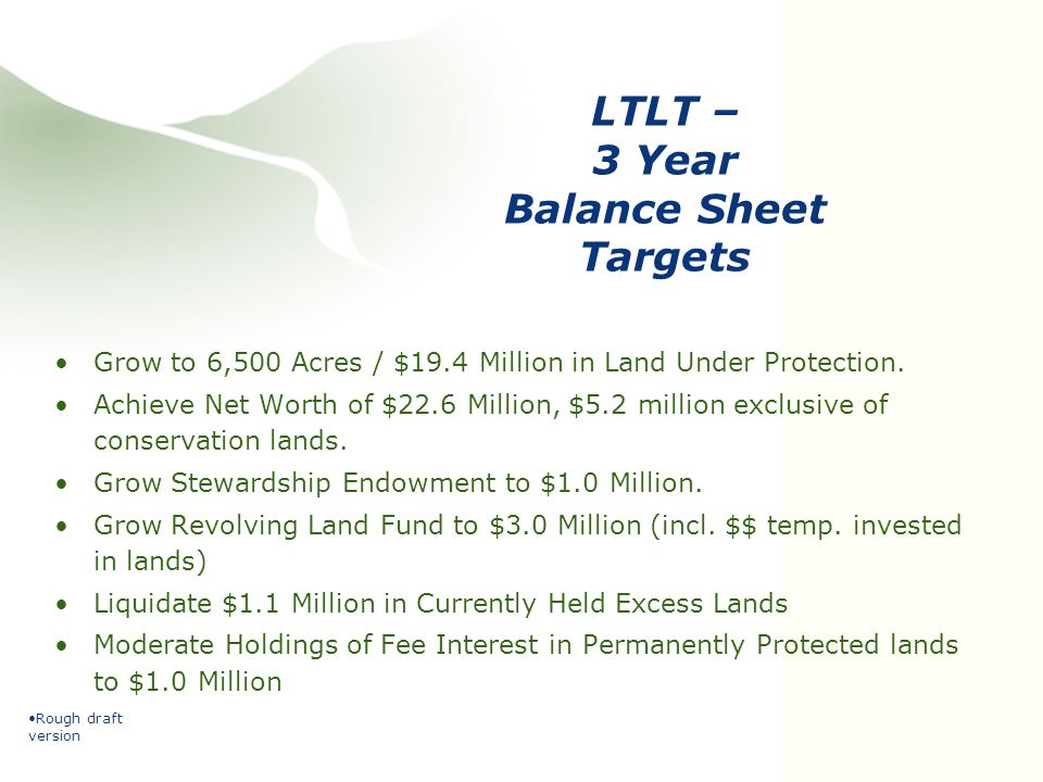 LTLT – 3 Year Balance Sheet Targets Grow to 6,500 Acres / $19.4 Million in Land Under Protection.