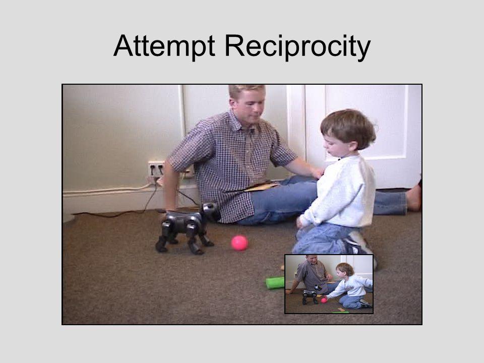Exploration* AIBO Stuffed Dog * p <.05 ** p <.01 Appreh.**AffectionMistreat.**Endow Animation** Attempt Reciprocity** Behavioral Frequencies