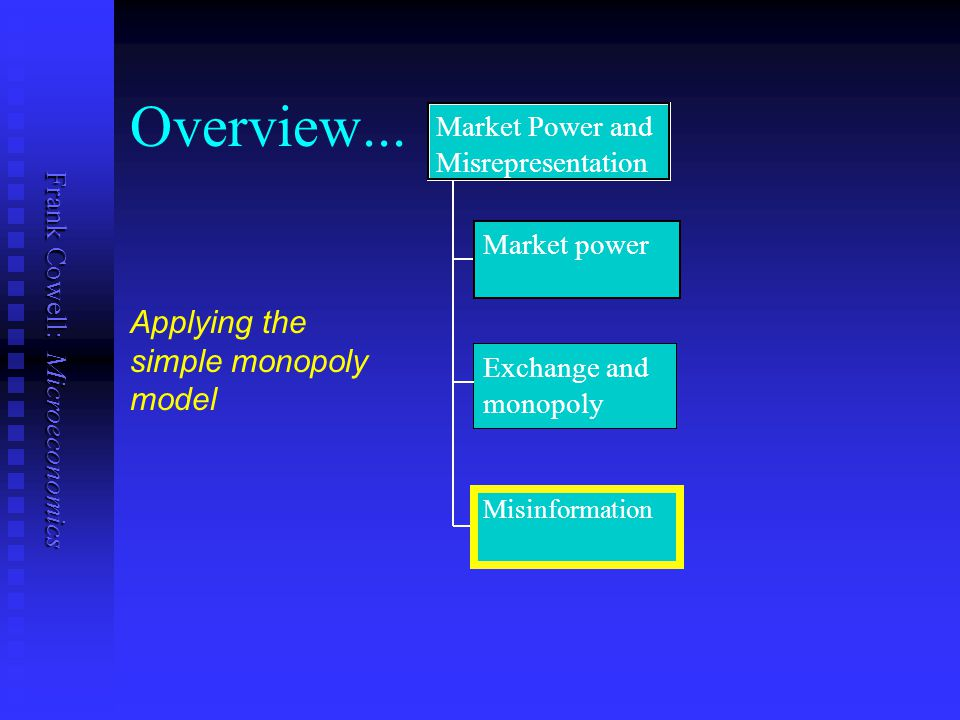 Frank Cowell: Microeconomics Overview... Market power Exchange and monopoly Misinformation Market Power and Misrepresentation Applying the simple mono
