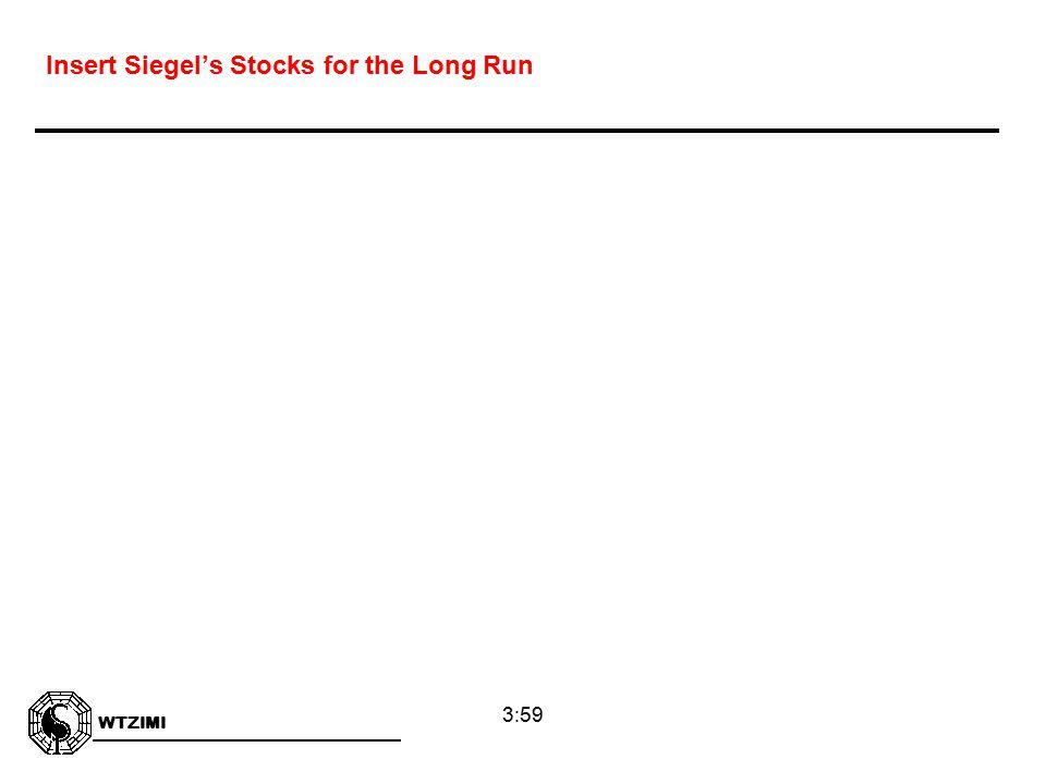 WTZIMI 3:59 Insert Siegel's Stocks for the Long Run