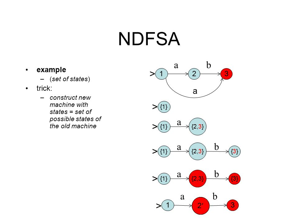 NDFSA example –(set of states) trick: –construct new machine with states = set of possible states of the old machine 12 a a 3 b > {1} > a > {2,3} {3}{