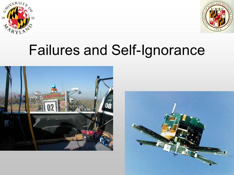 Failures and Self-Ignorance