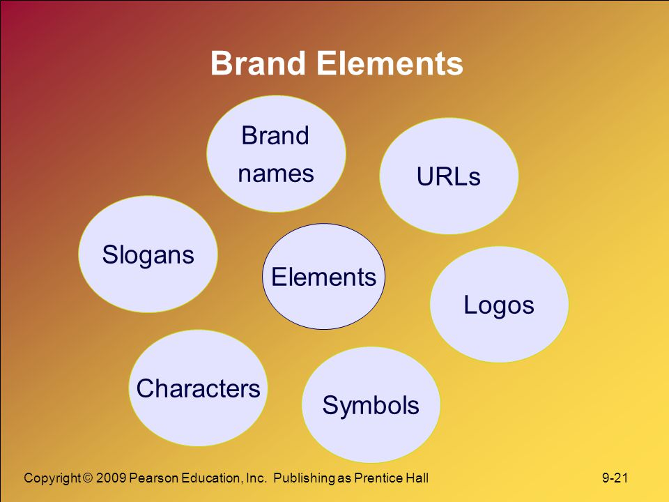 Copyright © 2009 Pearson Education, Inc. Publishing as Prentice Hall 9-21 Brand Elements Elements Slogans Brand names URLs Logos Symbols Characters