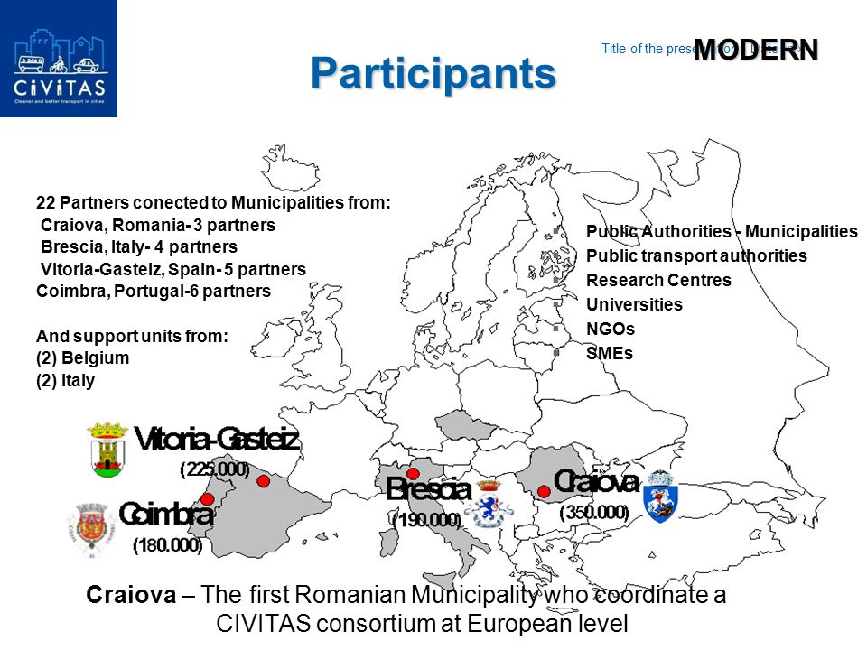 Title of the presentation | Date |‹#› Participants MODERN  Public Authorities - Municipalities  Public transport authorities  Research Centres  Universities  NGOs  SMEs 22 Partners conected to Municipalities from: Craiova, Romania- 3 partners Brescia, Italy- 4 partners Vitoria-Gasteiz, Spain- 5 partners Coimbra, Portugal-6 partners And support units from: (2) Belgium (2) Italy Craiova – The first Romanian Municipality who coordinate a CIVITAS consortium at European level