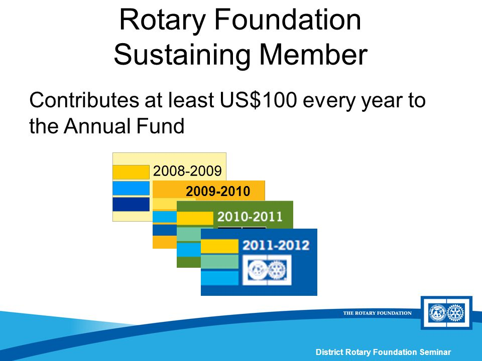 District Rotary Foundation Seminar Contributes at least US$100 every year to the Annual Fund Rotary Foundation Sustaining Member 2009-2010