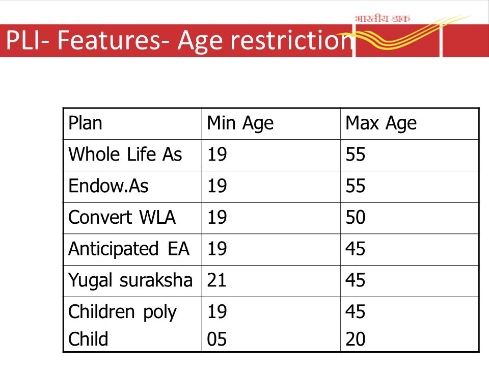 PLI- Features- Age restriction PlanMin AgeMax Age Whole Life As1955 Endow.As1955 Convert WLA1950 Anticipated EA1945 Yugal suraksha2145 Children poly Child 19 05 45 20
