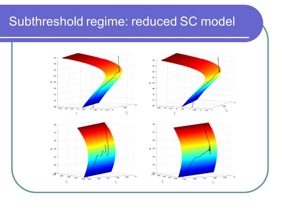 Subthreshold regime: reduced SC model