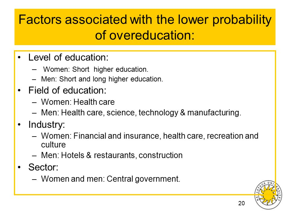 20 Factors associated with the lower probability of overeducation: Level of education: – Women: Short higher education.