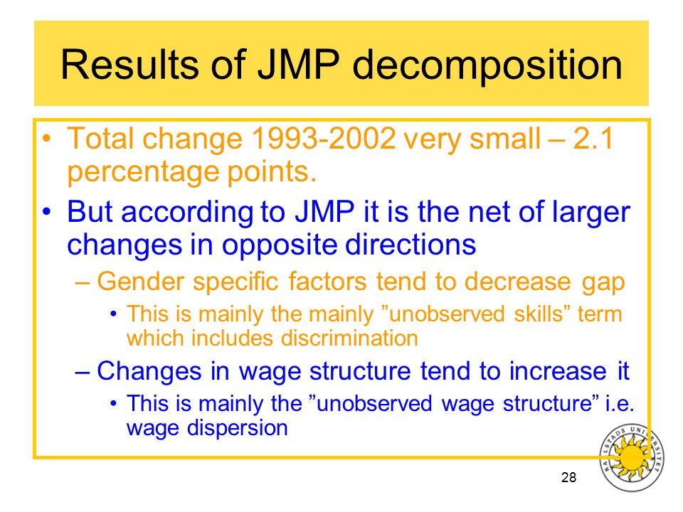 28 Results of JMP decomposition Total change 1993-2002 very small – 2.1 percentage points.