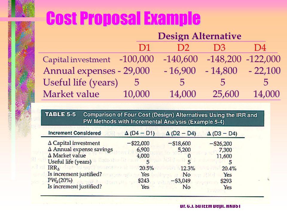 Dr. C.J. Su IEEM Dept. HKUST Cost Proposal Example Design Alternative D1 D2 D3 D4 D1 D2 D3 D4 Capital investment Capital investment -100,000 -140,600