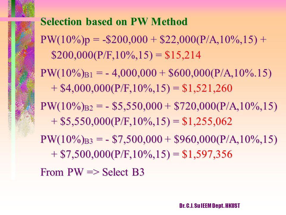 Dr. C.J. Su IEEM Dept. HKUST Selection based on PW Method PW(10%)p = -$200,000 + $22,000(P/A,10%,15) + $200,000(P/F,10%,15) = $15,214 PW(10%) B1 = - 4