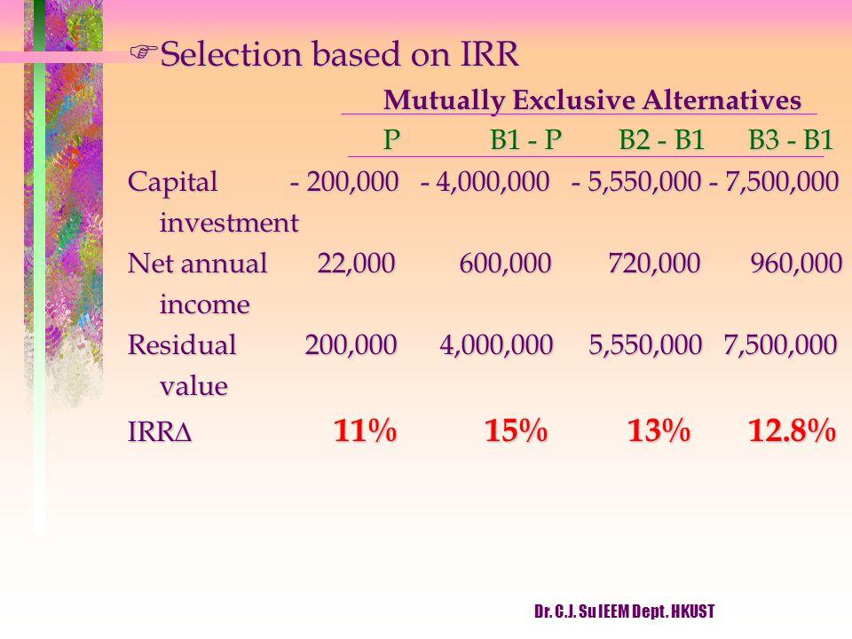 Dr. C.J. Su IEEM Dept. HKUST FSelection based on IRR Mutually Exclusive Alternatives P B1 - P B2 - B1 B3 - B1 Capital - 200,000 - 4,000,000 - 5,550,00