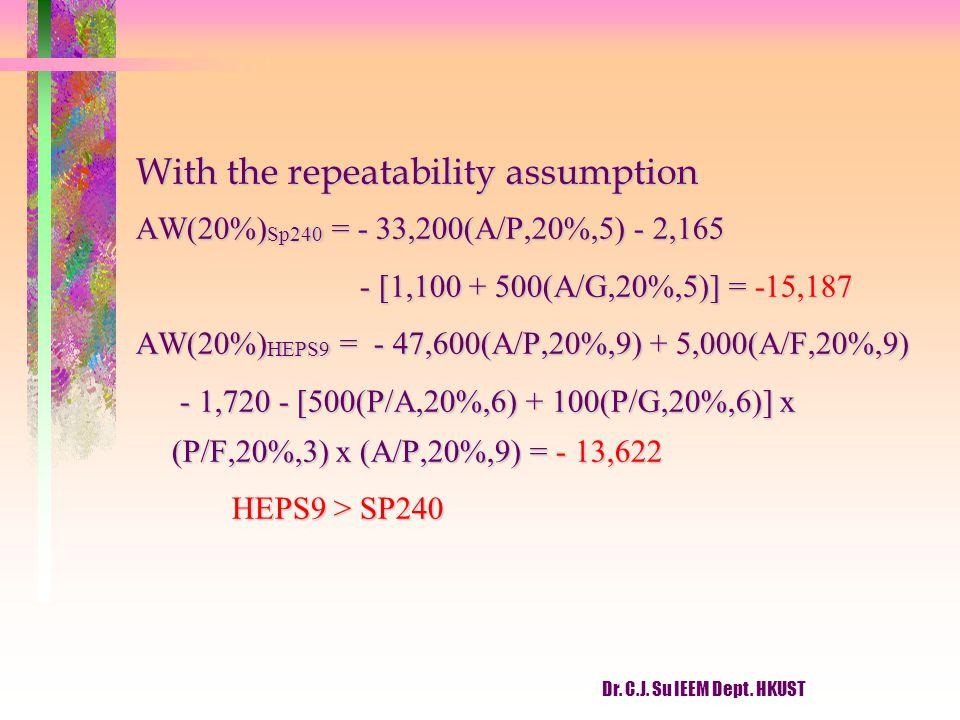 Dr. C.J. Su IEEM Dept. HKUST With the repeatability assumption AW(20%) Sp240 = - 33,200(A/P,20%,5) - 2,165 - [1,100 + 500(A/G,20%,5)] = -15,187 - [1,1