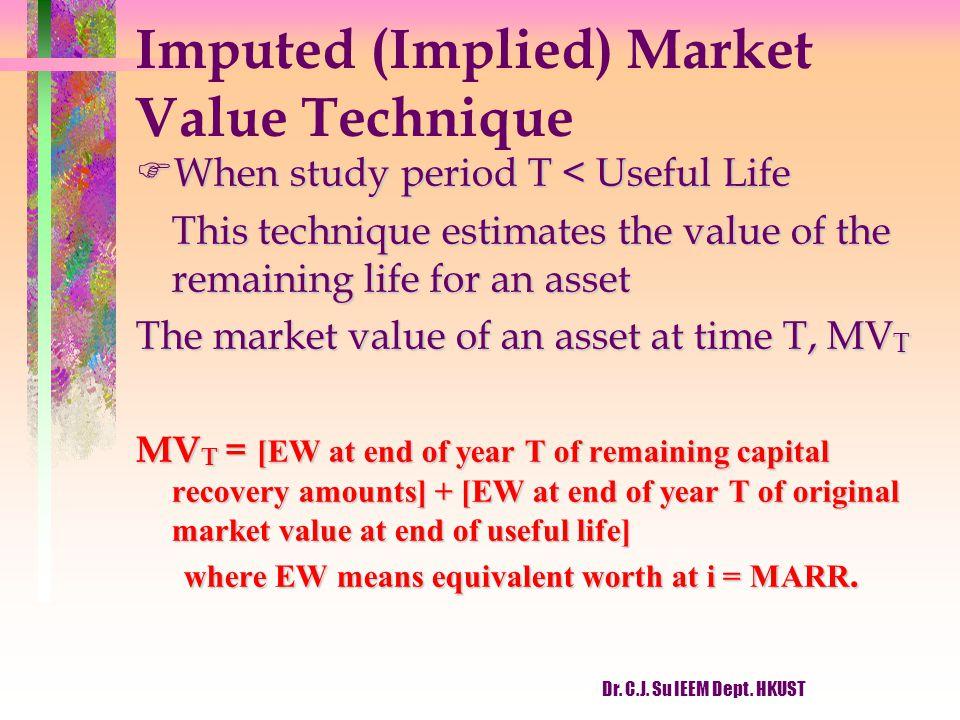Dr. C.J. Su IEEM Dept. HKUST Imputed (Implied) Market Value Technique FWhen study period T < Useful Life This technique estimates the value of the rem