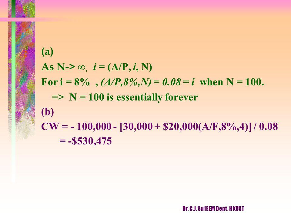 Dr. C.J. Su IEEM Dept. HKUST (a) As N-> , i = (A/P, i, N) For i = 8%, (A/P,8%,N) = 0.08 = i when N = 100. => N = 100 is essentially forever (b) CW =