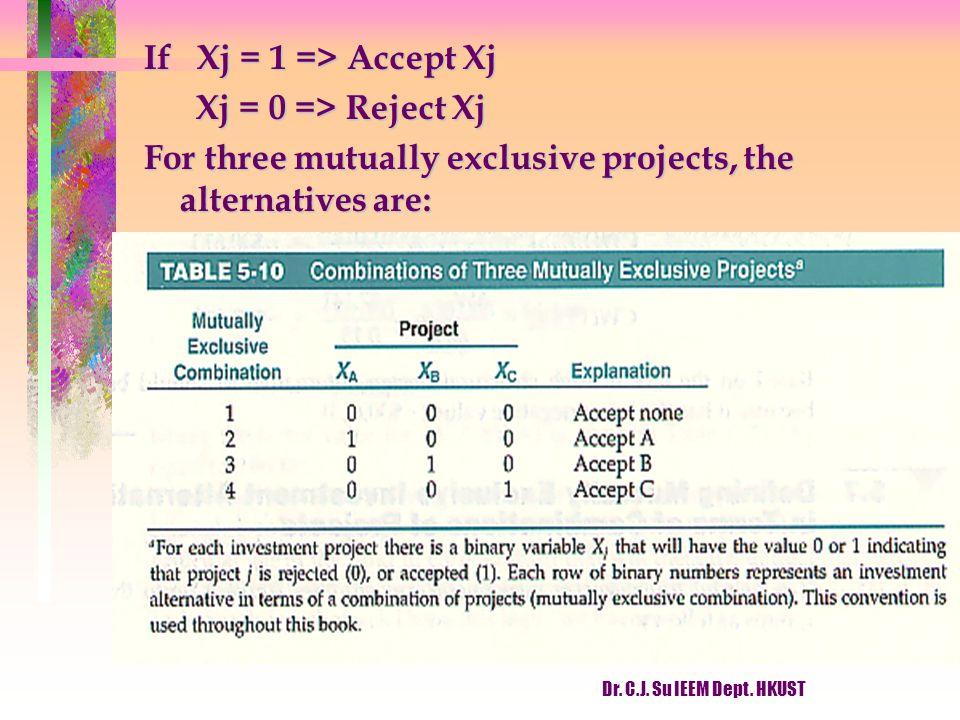 Dr. C.J. Su IEEM Dept. HKUST If Xj = 1 => Accept Xj Xj = 0 => Reject Xj Xj = 0 => Reject Xj For three mutually exclusive projects, the alternatives ar